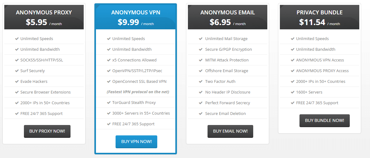 TorGuard vs NordVPN - Which is Better?