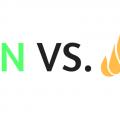 "VPN vs. Firewall: the ""Battle"" of Online Security Measures"