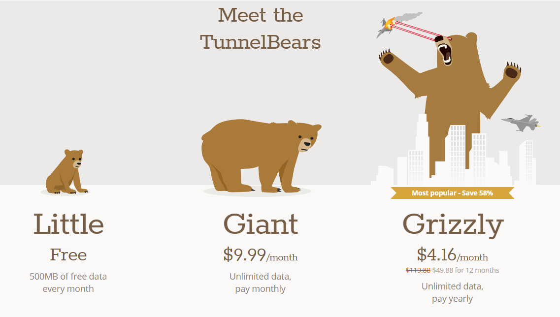 Tunnelbear vs Windscribe VPN