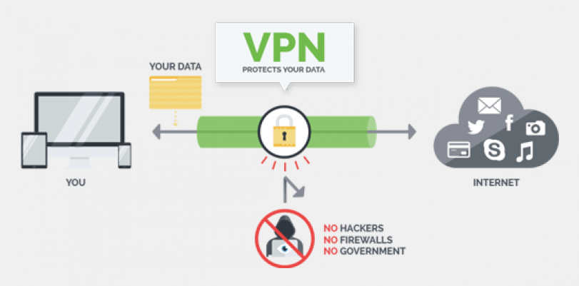 Why Don't More People Use VPN Technology? Here are a Few Theories